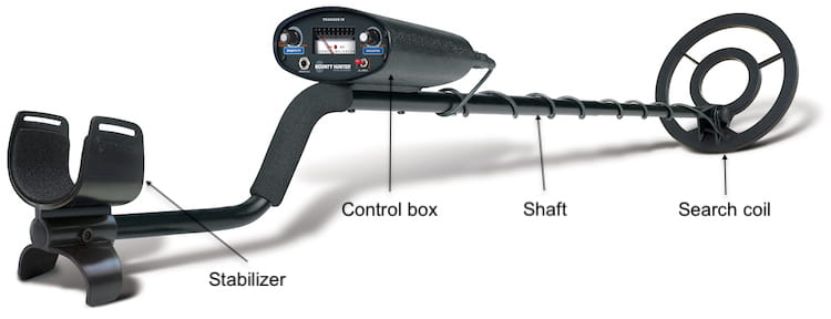How does a metal detector work