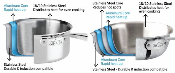 All-Clad D3 vs D5 stainless steel cookware